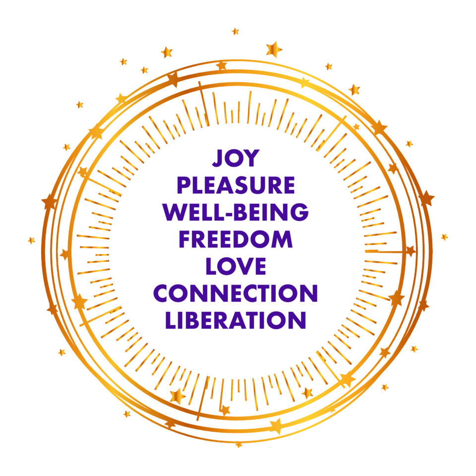 A list of purple words are circled by orange concentric rings, and these orange concentric rings are embedded with orange stars. The purple words read: JOY, PLEASURE, WELL-BEING, FREEDOM, LOVE, CONNECTION, LIBERATION.